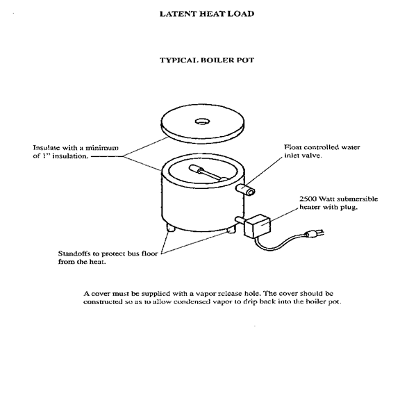 Boiler Pot.png