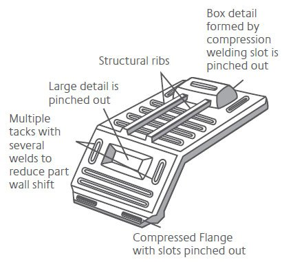 7 Flat Wiring Diagram as well Rv Light Wiring Diagram in addition Left Turn On Light Green in addition 2004 Jayco Wiring Diagram besides 2013 F 150 Fuse Box Diagram. on trailer wiring excursion related ugg 413