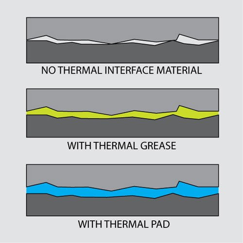 thermal-interface