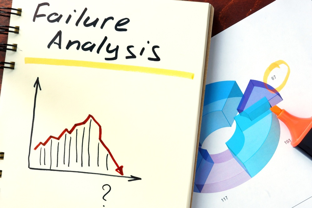 Failure analysis graph