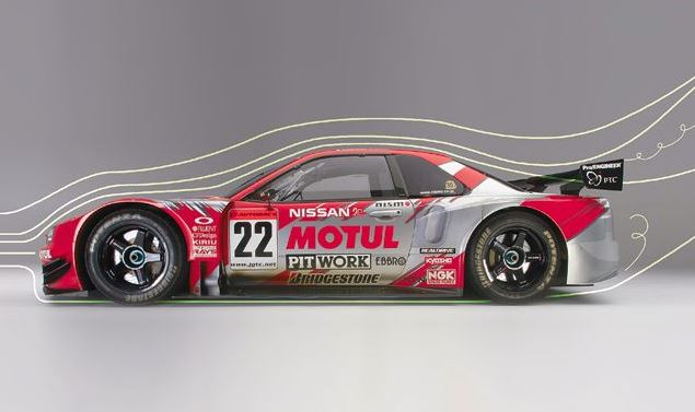 Car spoiler aerodynamics