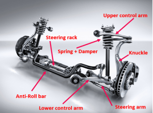 car suspension elements