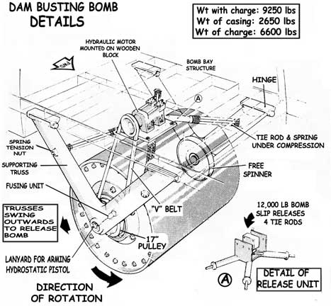dam-busting-bomb-details