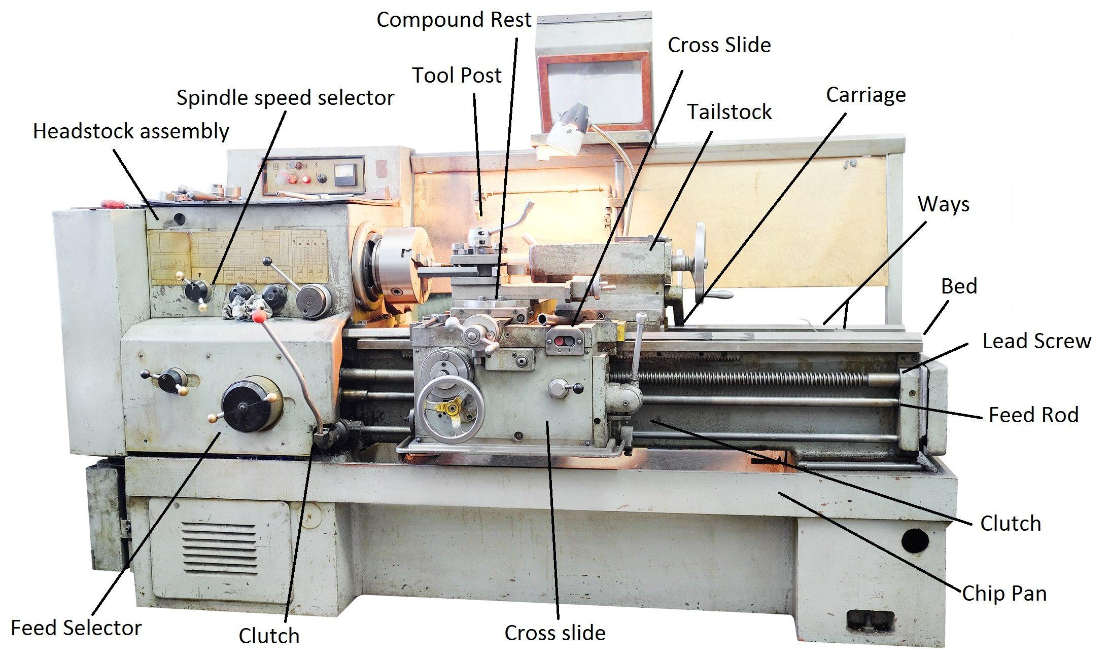 lathe machine parts - Center Lathe