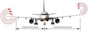 aerodynamics wing span