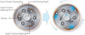 centrifugal clutch diagram