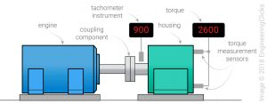 power-transmission-Dynamometer