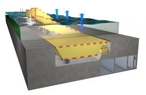 Great Engineering Feats - venice tide barrier