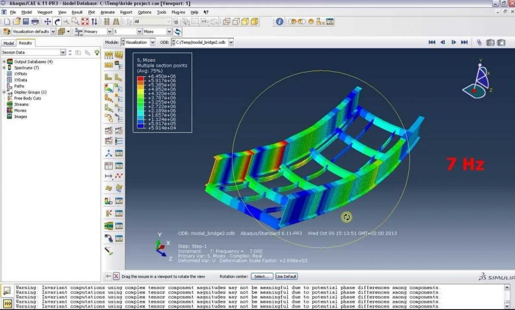 how much does abaqus cost