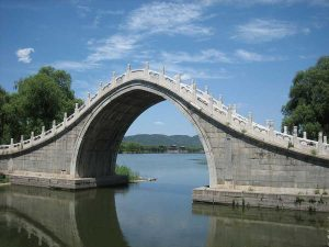 Gaoliang Bridge of The Summer Palace