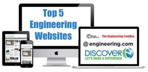 top engineering websites