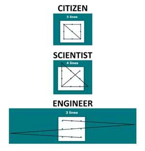 engineering-jokes-engineer