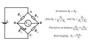 wheatbridge diagram and formula