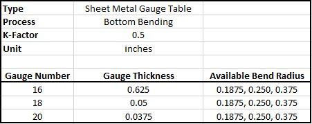 Stainless Steel Sheet Metal Gauge Table
