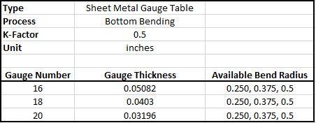 Aluminium Sheet Metal Gauge Table