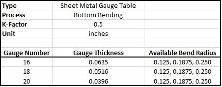 Galvanized Steel Sheet Metal Gauge Table