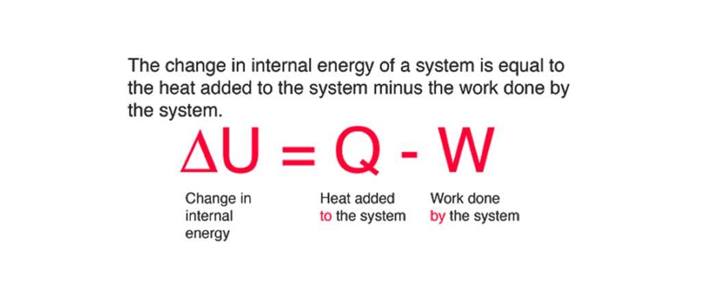 thermodynamics-quiz