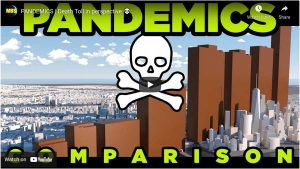 pandemic-death-toll-black-death-spanish-flu video